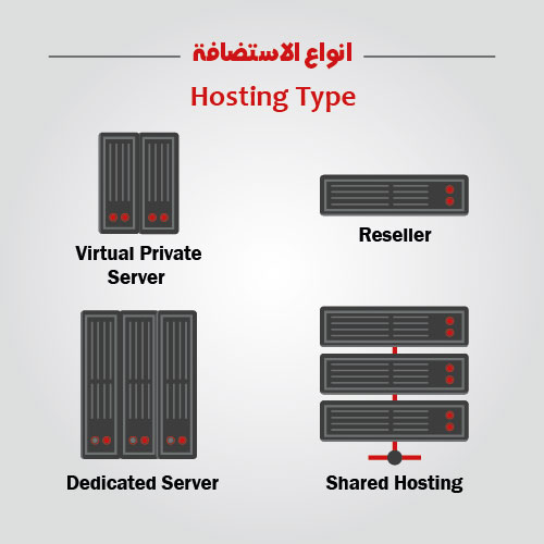 types of Hosting Differences and Advantages