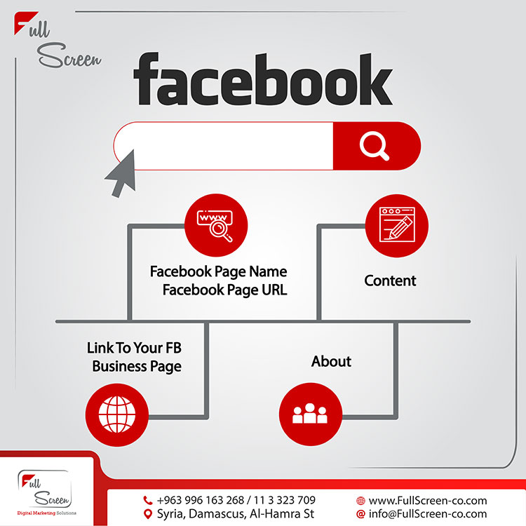 the most important steps for competition in search results with your facebook page